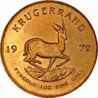Krugerrands Index