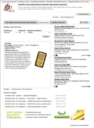 E-Tools Age Gold Bars Chart Page