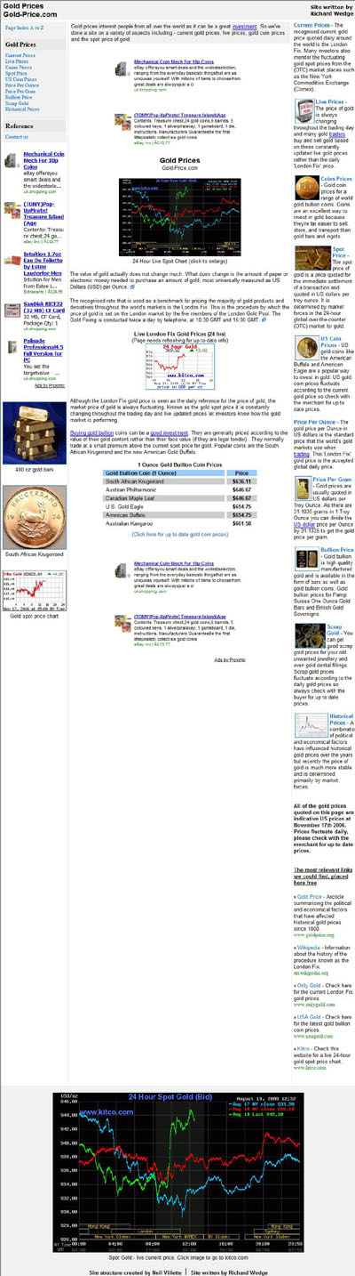 Gold Prices Gold-Price.Com Index Page