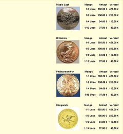 Euro Change Gold